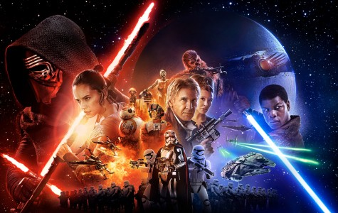 Star Wars Episode 7: The Force Awakens Review and Reactions