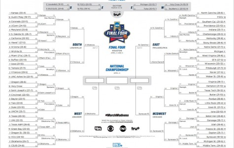 A bracket from the 2016 NCAA tournament.