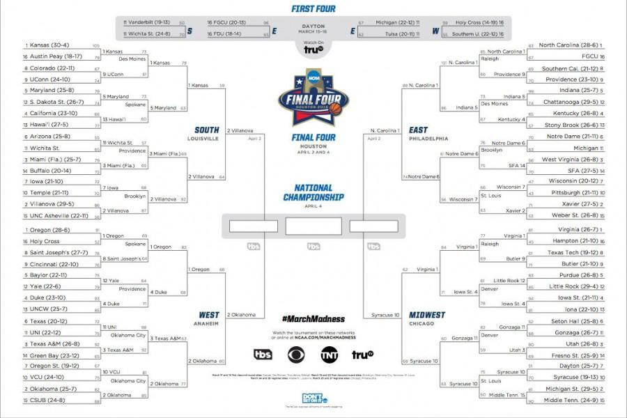 A+bracket+from+the+2016+NCAA+tournament.